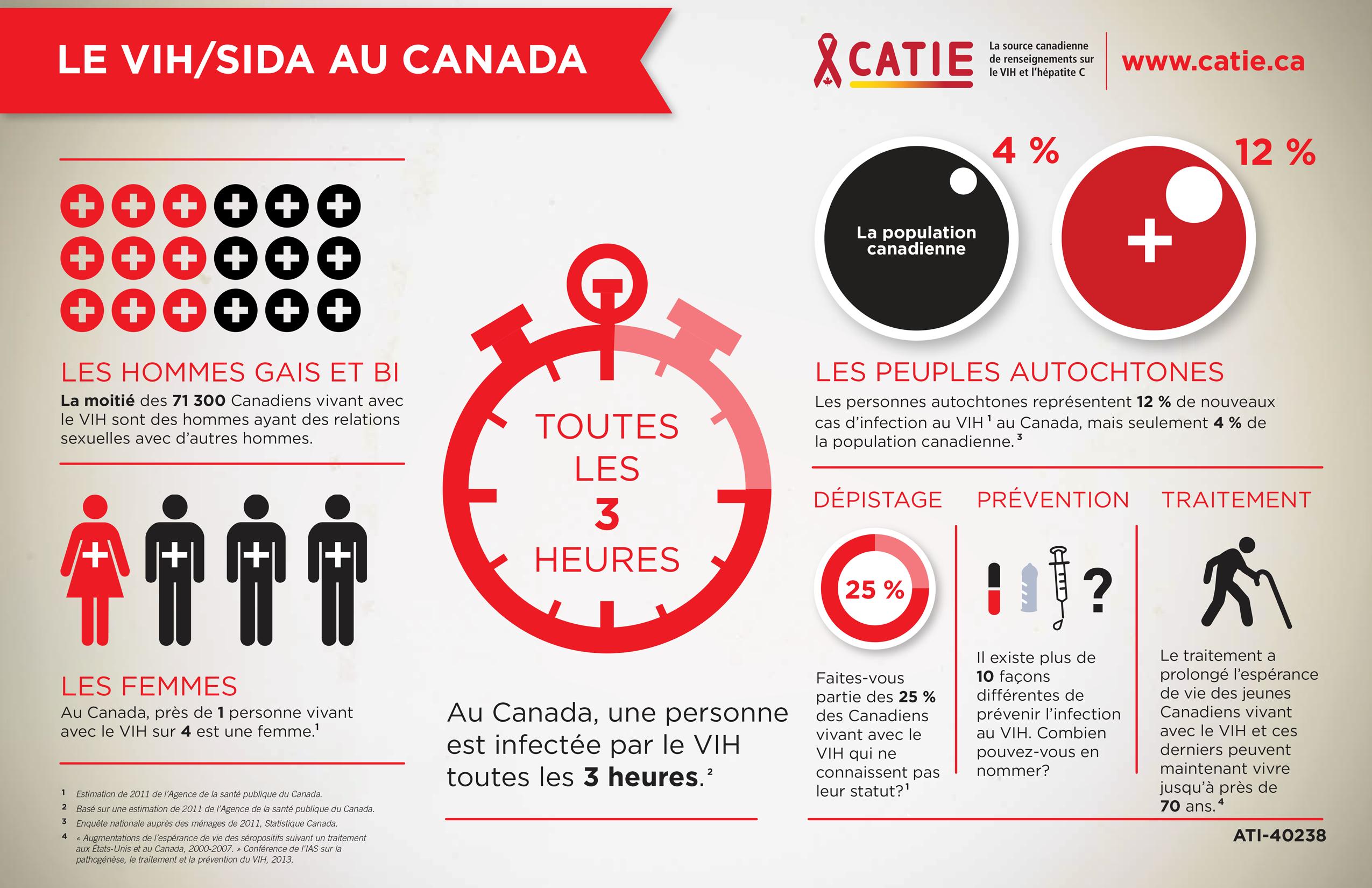 wad-infograph-2014-fr